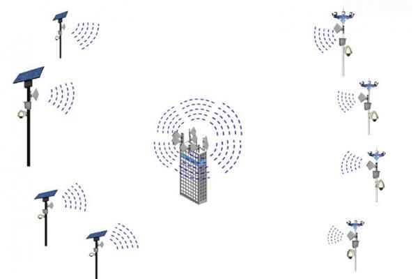 راهکارهای فنی انجام پروژه دوربین مدار بسته تحت شبکه