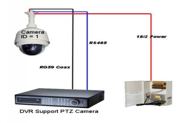 آموزش گام به گام نصب دوربین مدار بسته PTZ