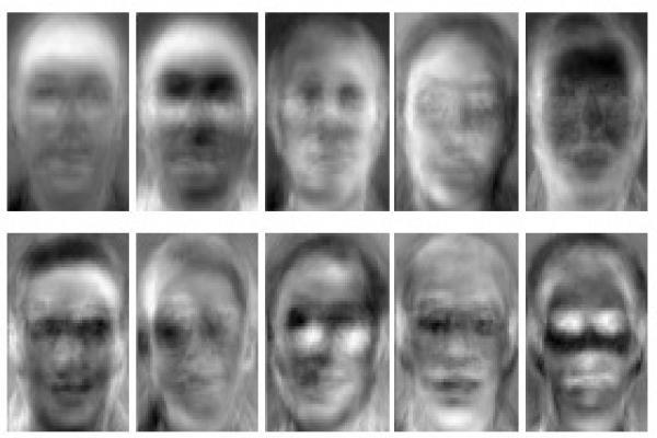 دوربین مدار بسته تشخیص چهره