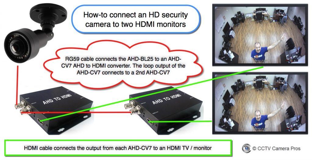 اتصال مستقيم دوربين مدار بسته AHD به مانيتور