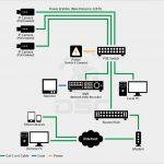 کاربردهای دوربین مدار بسته تحت شبکه
