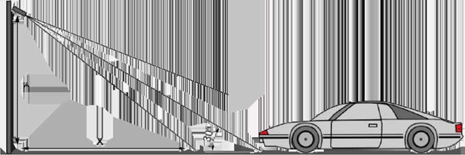 تکنولوژی ANPR در دوربین مدار بسته داهوا
